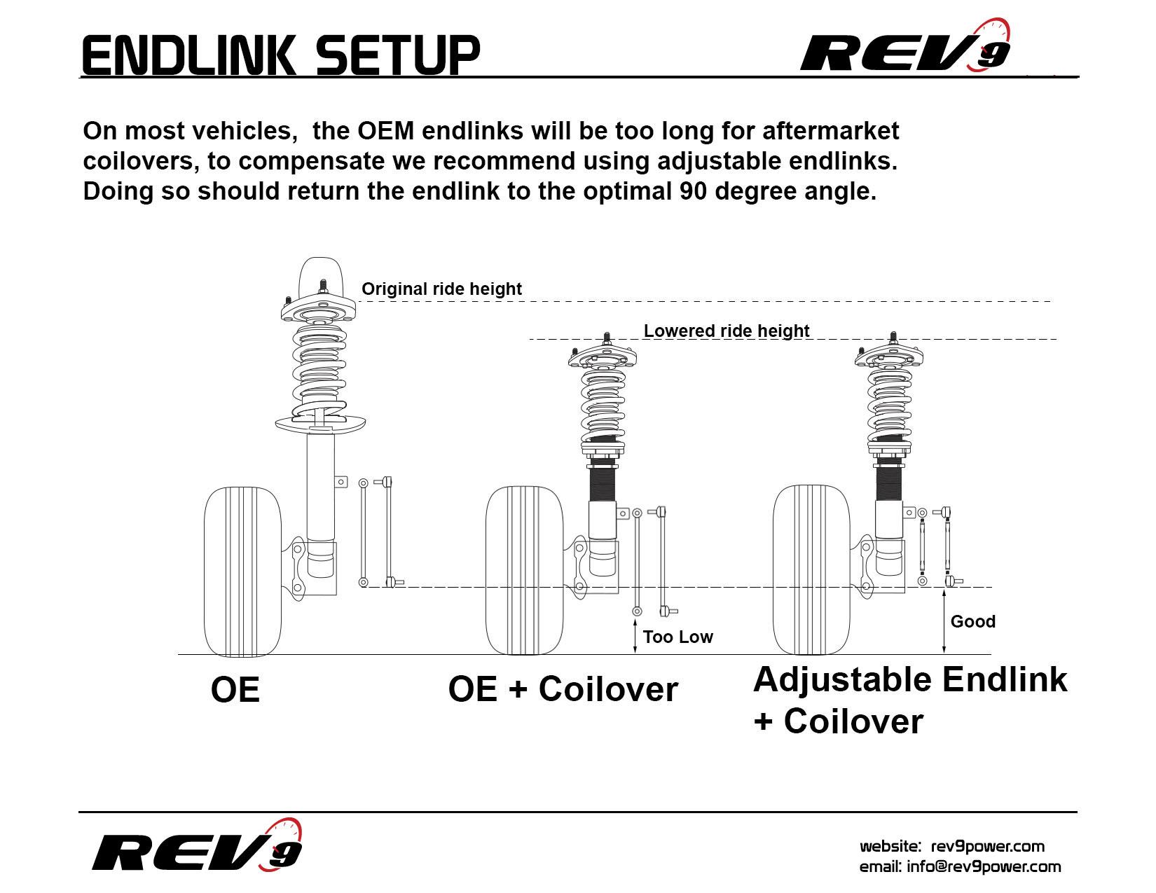 Coilover Sway Bar End Links Setup